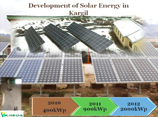 Development of Solar Energy in Kargil